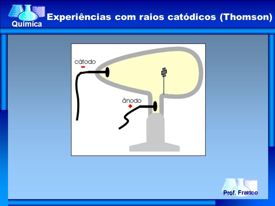 Prof. Franco Química Experiências com raios catódicos (Thomson) 12