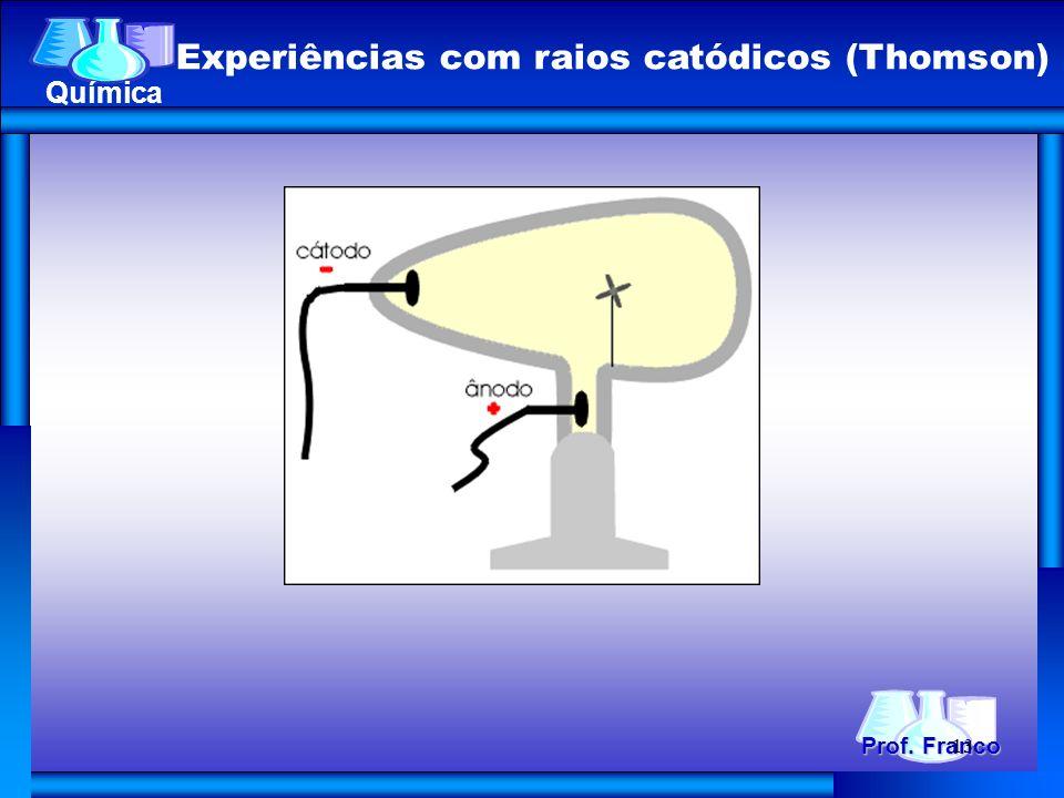 Prof. Franco Química Experiências com raios catódicos (Thomson) 13