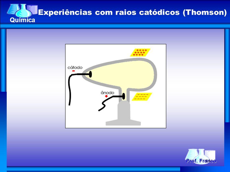 Prof. Franco Química Experiências com raios catódicos (Thomson) 14