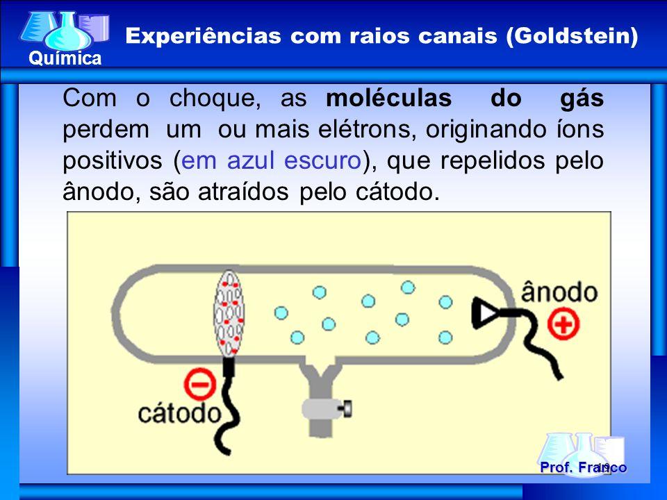 Com o choque, as moléculas do gás perdem um ou mais elétrons, originando íons positivos (em azul escuro), que repelidos pelo ânodo, são atraídos pelo