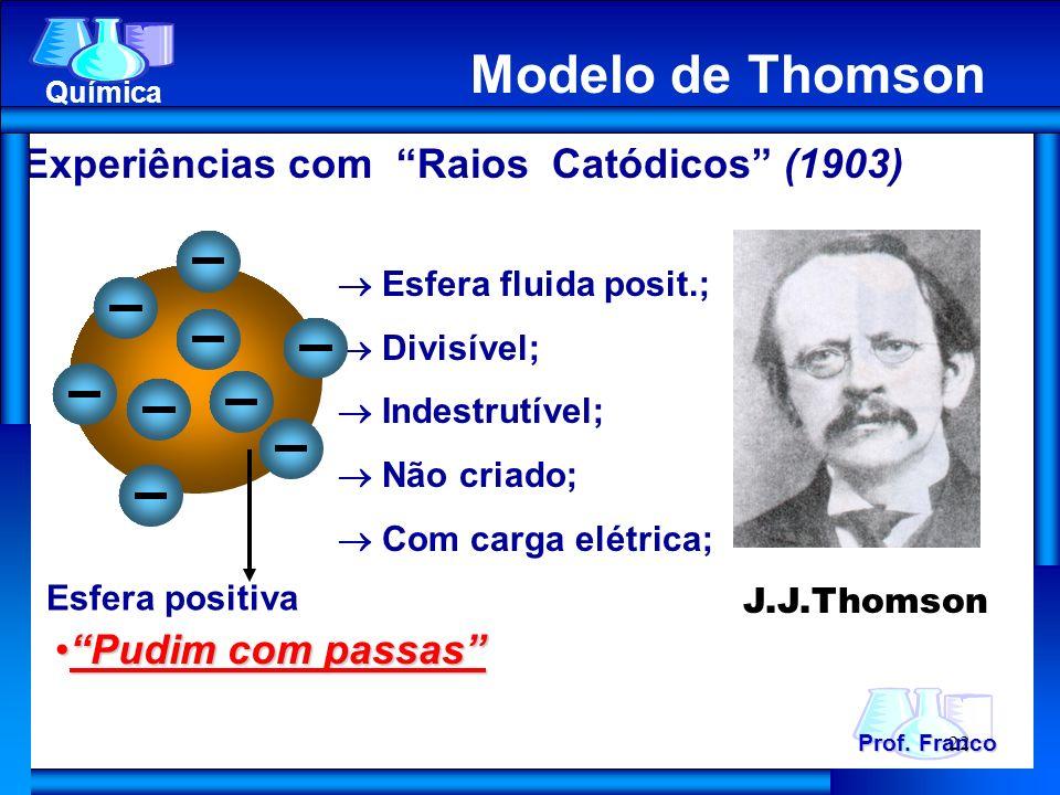 Esfera fluida posit.; Divisível; Indestrutível; Não criado; Com carga elétrica; Modelo de Thomson Experiências com Raios Catódicos (1903) Pudim com passasPudim com passas Esfera positiva Prof.
