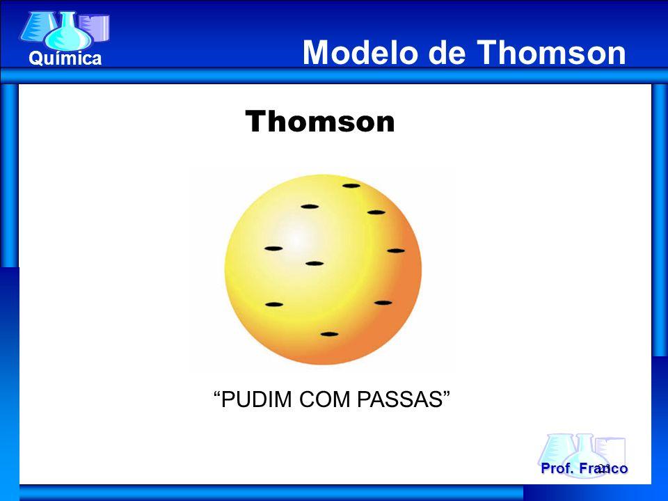 Thomson PUDIM COM PASSAS Prof. Franco Química Modelo de Thomson 23