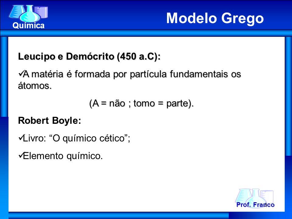 Leucipo e Demócrito (450 a.C): A matéria é formada por partícula fundamentais os átomos.