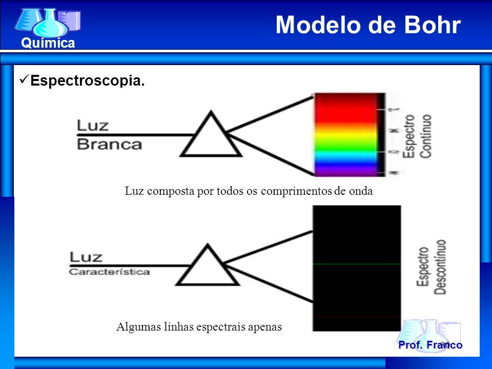 Modelo de Bohr Prof. Franco Química 30 Espectroscopia. Luz composta por todos os comprimentos de onda Algumas linhas espectrais apenas Modelo de Bohr