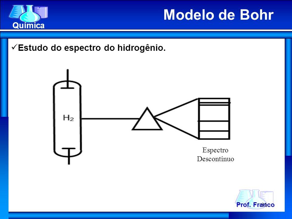 Prof. Franco Química 31 Estudo do espectro do hidrogênio. Espectro Descontínuo Modelo de Bohr