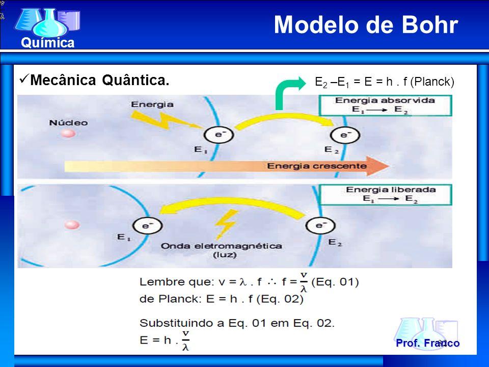 Prof. Franco Química 32 Mecânica Quântica. E 2 –E 1 = E = h. f (Planck) Modelo de Bohr