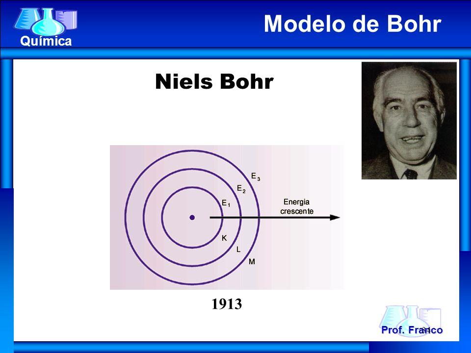 Niels Bohr Prof. Franco Química 34 Modelo de Bohr 1913
