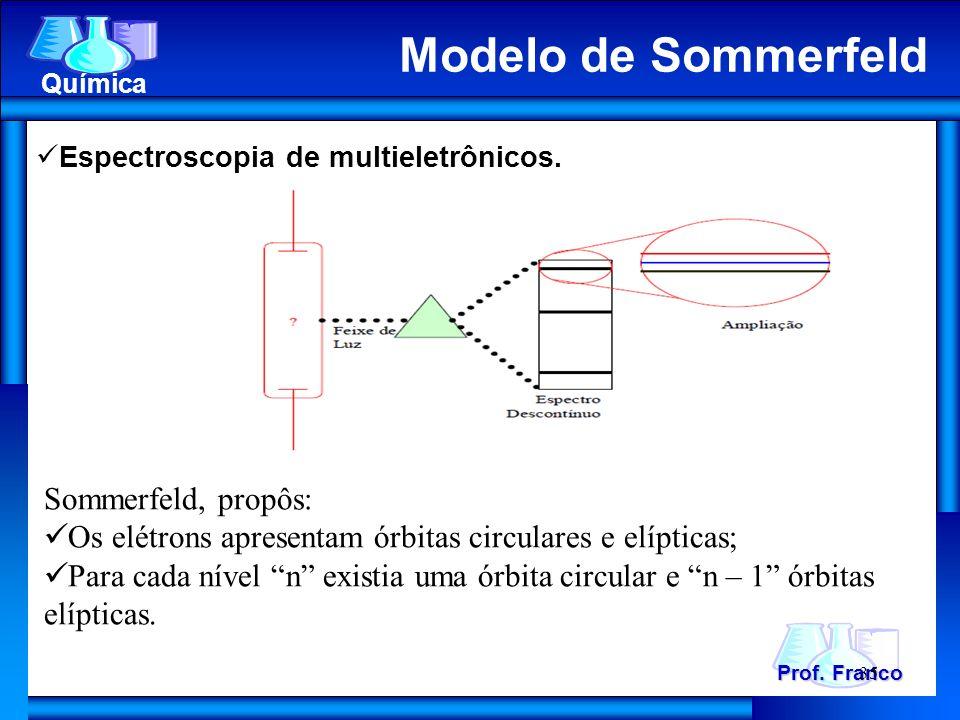 Prof. Franco Química Modelo de Sommerfeld 35 Espectroscopia de multieletrônicos. Sommerfeld, propôs: Os elétrons apresentam órbitas circulares e elípt