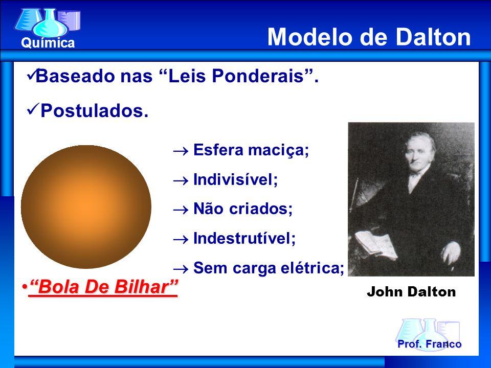 Prof. Franco Química Esfera maciça; Indivisível; Não criados; Indestrutível; Sem carga elétrica; Modelo de Dalton Bola De BilharBola De Bilhar Baseado