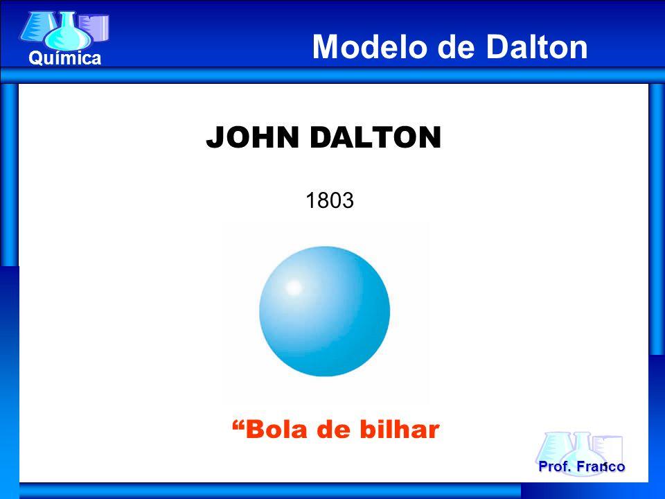 JOHN DALTON 1803 Prof. Franco Química Bola de bilhar Modelo de Dalton 5