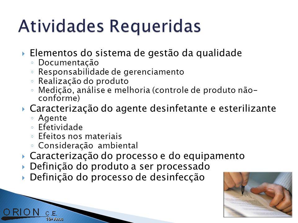 Elementos do sistema de gestão da qualidade Documentação Responsabilidade de gerenciamento Realização do produto Medição, análise e melhoria (controle