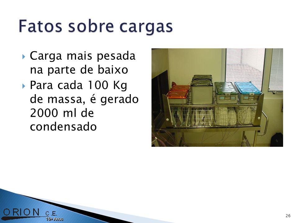 Carga mais pesada na parte de baixo Para cada 100 Kg de massa, é gerado 2000 ml de condensado 26