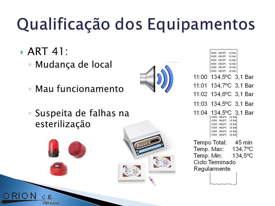 Reparos em partes do equipamentos (ART 41) Não é permitido alterar parâmetros (ART 94)