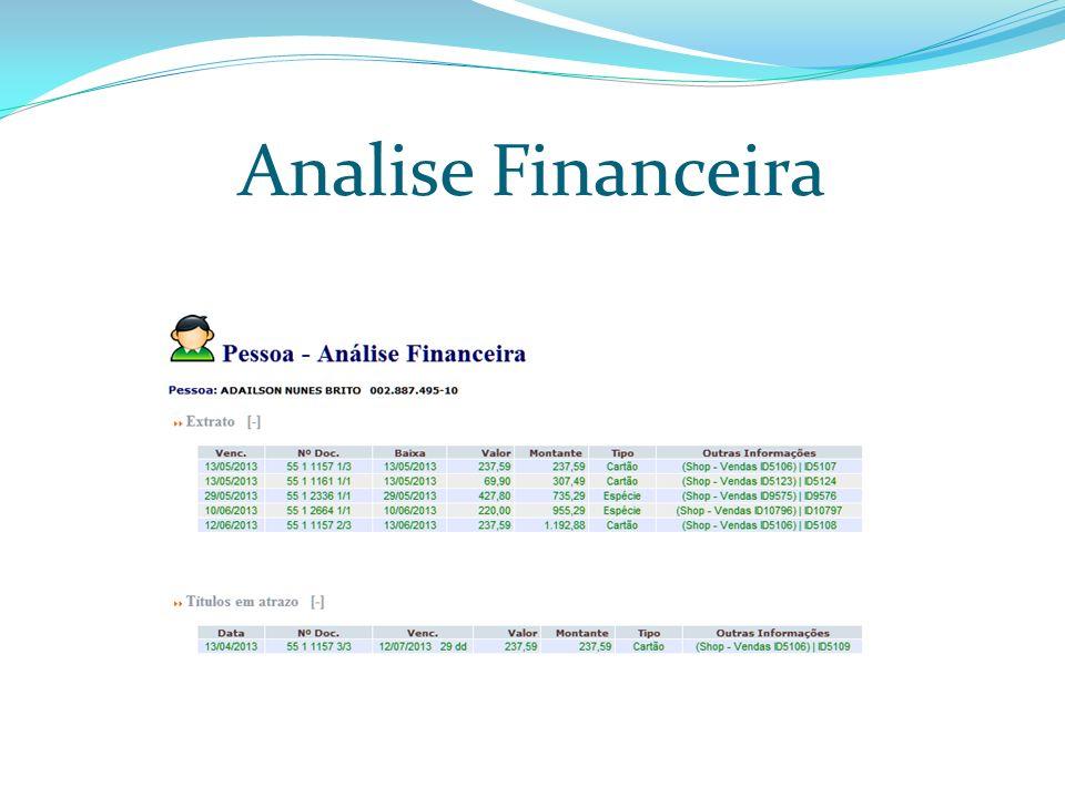 Analise Financeira