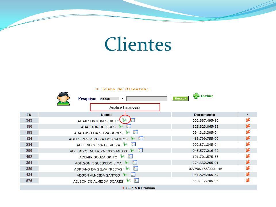 Clientes - Dados Gerais