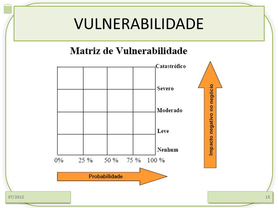 VULNERABILIDADE 07/201213