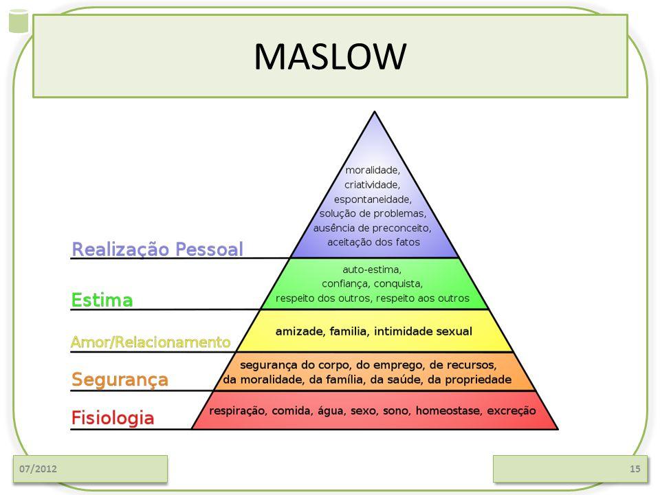 MASLOW 07/201215