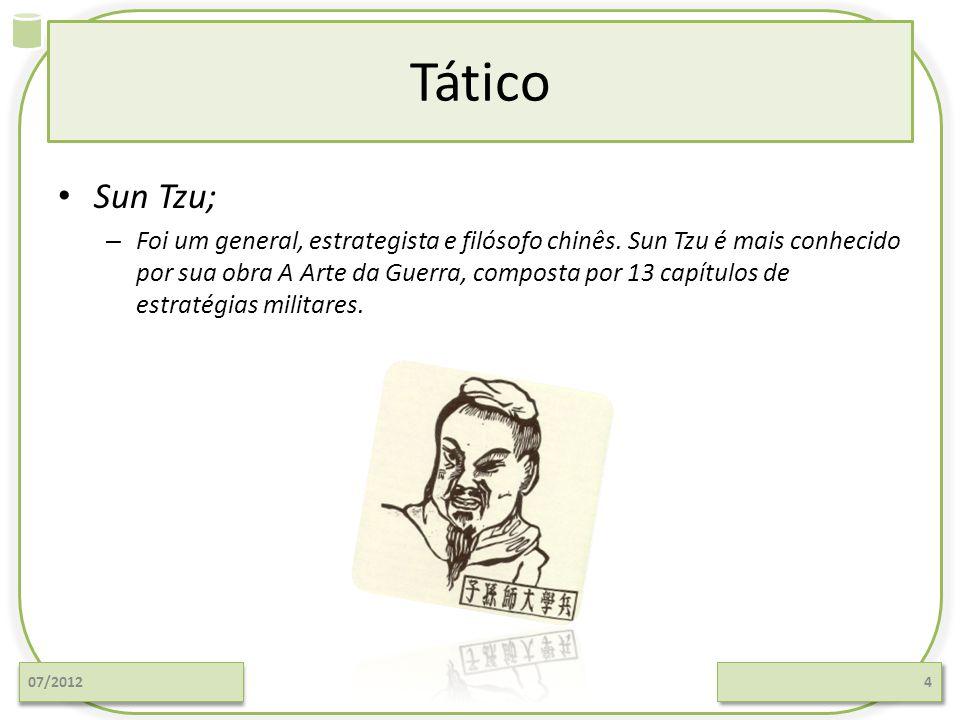 Tático Sun Tzu; – Foi um general, estrategista e filósofo chinês.