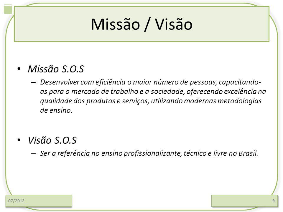 Missão / Visão Missão S.O.S – Desenvolver com eficiência o maior número de pessoas, capacitando- as para o mercado de trabalho e a sociedade, oferecendo excelência na qualidade dos produtos e serviços, utilizando modernas metodologias de ensino.
