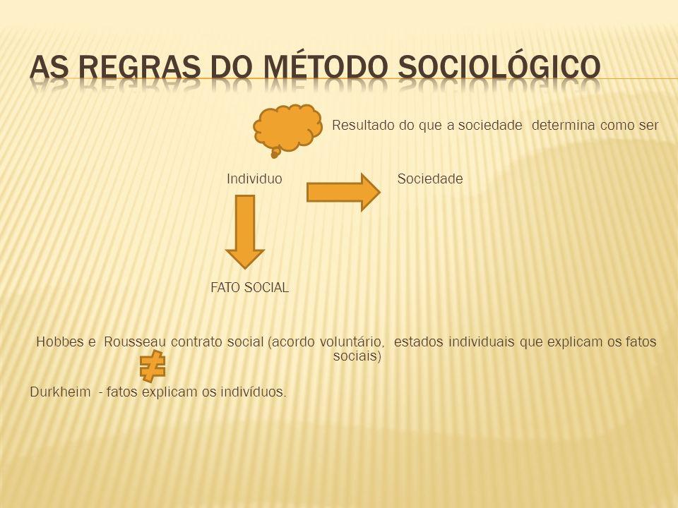 Resultado do que a sociedade determina como ser Individuo Sociedade FATO SOCIAL Hobbes e Rousseau contrato social (acordo voluntário, estados individu