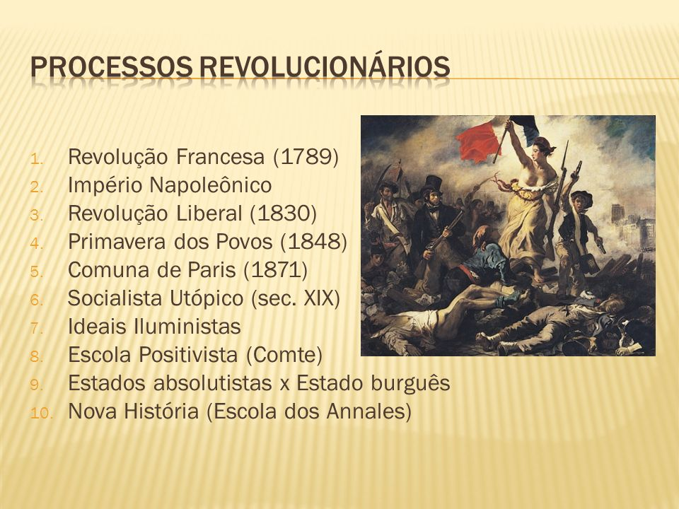 1. Revolução Francesa (1789) 2. Império Napoleônico 3. Revolução Liberal (1830) 4. Primavera dos Povos (1848) 5. Comuna de Paris (1871) 6. Socialista