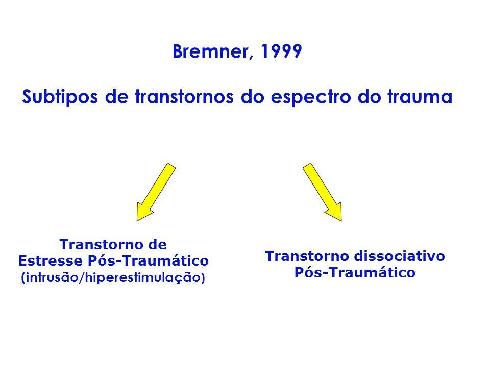 Bremner, 1999 Subtipos de transtornos do espectro do trauma Transtorno de Estresse Pós-Traumático (intrusão/hiperestimulação ) Transtorno dissociativo