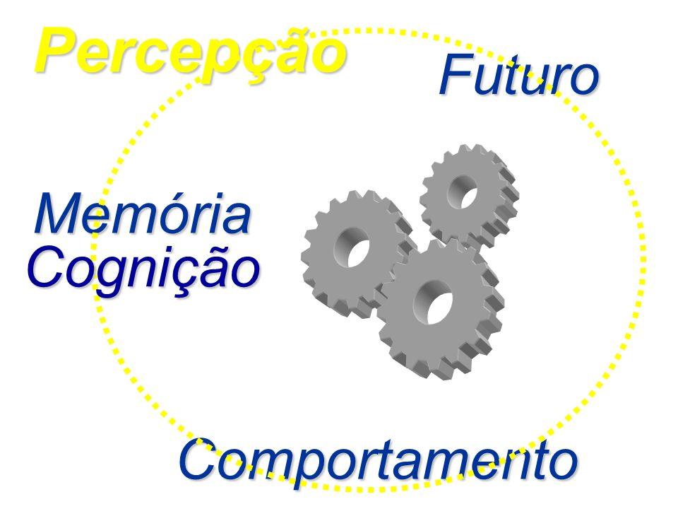 Memória Futuro Comportamento Percepção Cognição