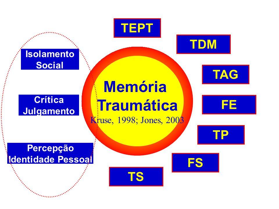 TEPT FE TS Isolamento Social Crítica Julgamento Percepção Identidade Pessoal Memória Traumática Kruse, 1998; Jones, 2003 TP FS TAG TDM