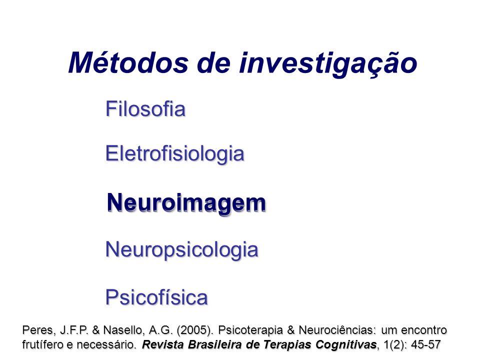 Métodos de investigação Psicofísica Psicofísica Eletrofisiologia Eletrofisiologia Neuroimagem Neuroimagem Neuropsicologia Neuropsicologia Filosofia Ne