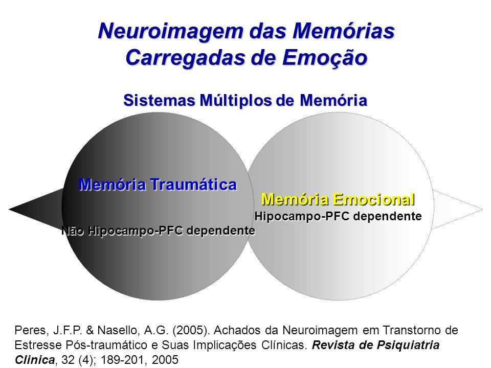Memória Emocional Hipocampo-PFC dependente Memória Traumática Não Hipocampo-PFC dependente Neuroimagem das Memórias Carregadas de Emoção Sistemas Múlt