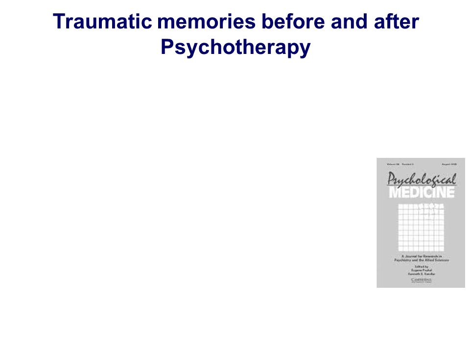 Traumatic memories before and after Psychotherapy