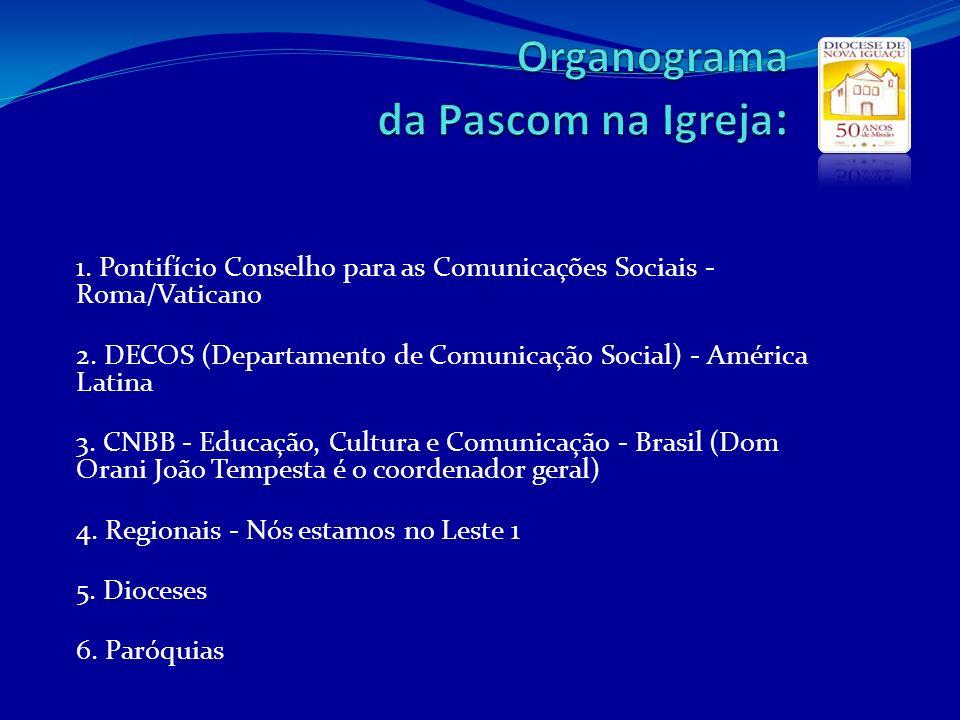 1. Pontifício Conselho para as Comunicações Sociais - Roma/Vaticano 2. DECOS (Departamento de Comunicação Social) - América Latina 3. CNBB - Educação,