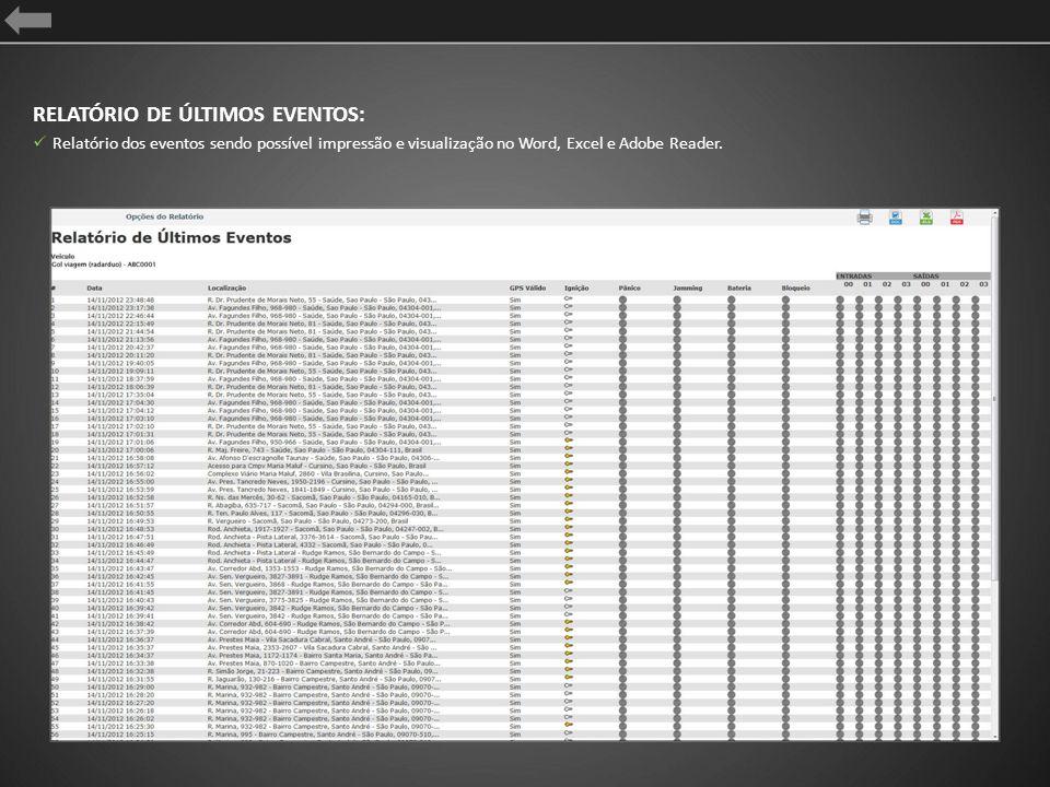 RELATÓRIO DE ÚLTIMOS EVENTOS: Relatório dos eventos sendo possível impressão e visualização no Word, Excel e Adobe Reader.