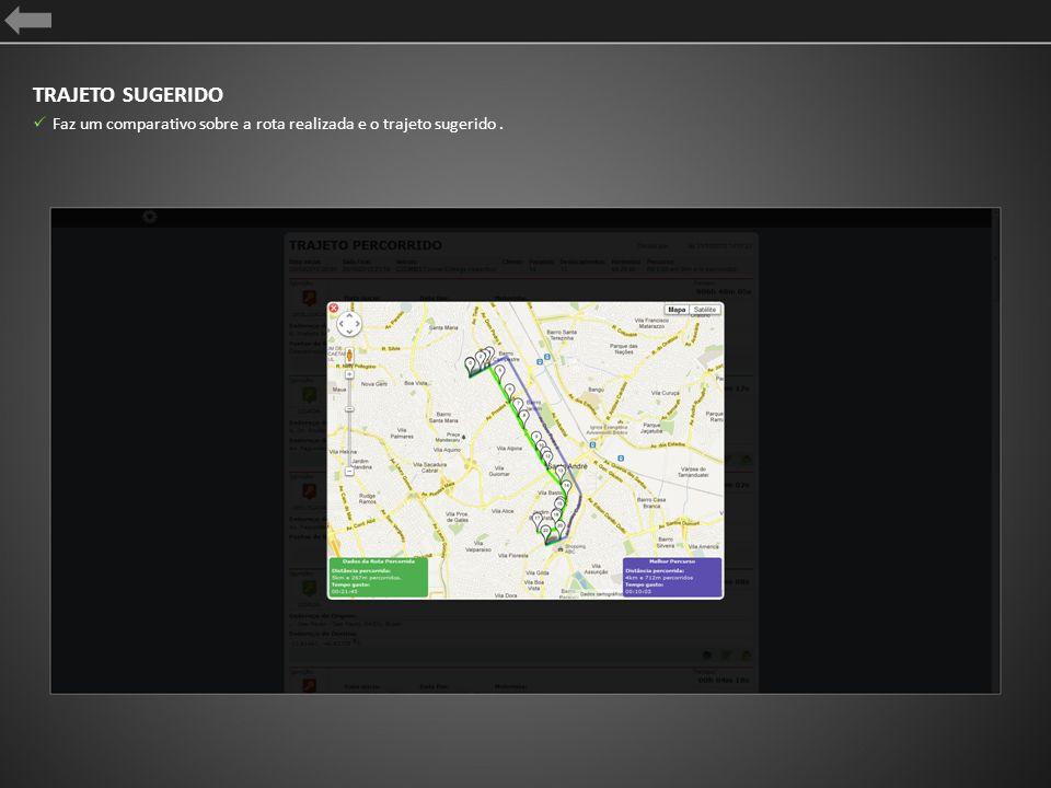 TRAJETO SUGERIDO Faz um comparativo sobre a rota realizada e o trajeto sugerido.