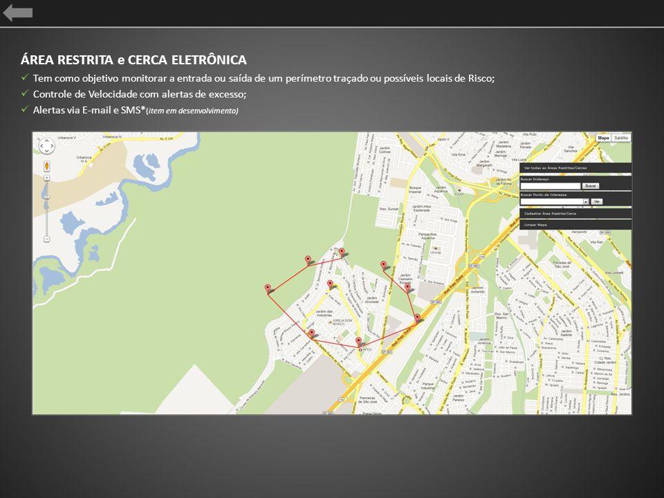 ÁREA RESTRITA e CERCA ELETRÔNICA Tem como objetivo monitorar a entrada ou saída de um perímetro traçado ou possíveis locais de Risco; Controle de Velo