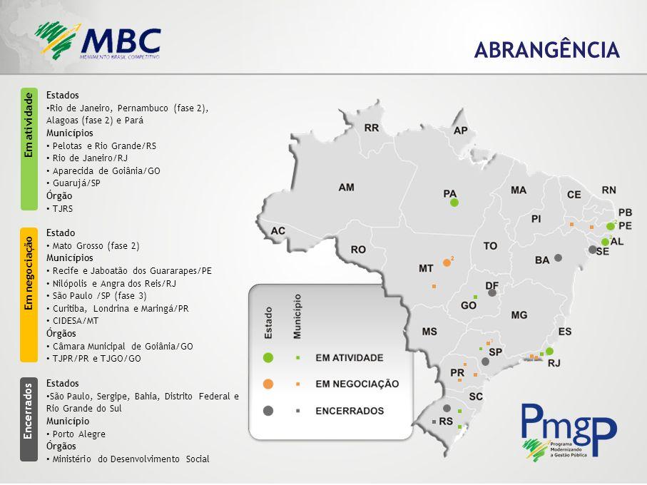 Estados Rio de Janeiro, Pernambuco (fase 2), Alagoas (fase 2) e Pará Municípios Pelotas e Rio Grande/RS Rio de Janeiro/RJ Aparecida de Goiânia/GO Guar