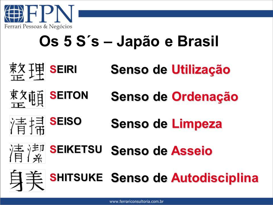 Senso de Utilização SEIRI SEITON SEISO SEIKETSU SHITSUKE Senso de Ordenação Senso de Limpeza Senso de Asseio Senso de Autodisciplina Os 5 S´s – Japão e Brasil