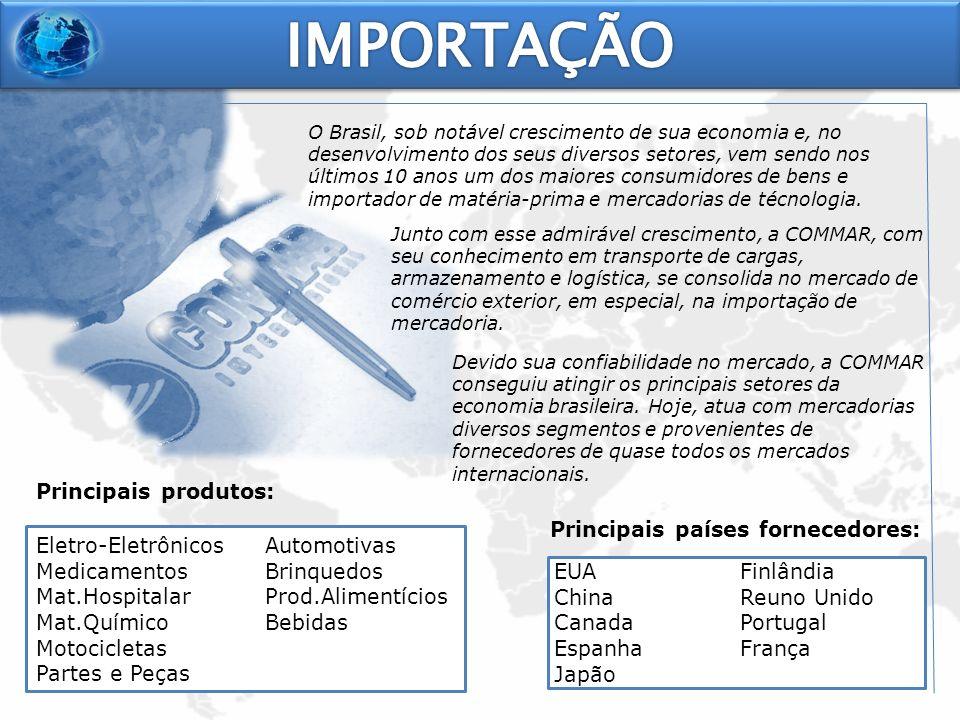 O Brasil, sob notável crescimento de sua economia e, no desenvolvimento dos seus diversos setores, vem sendo nos últimos 10 anos um dos maiores consum