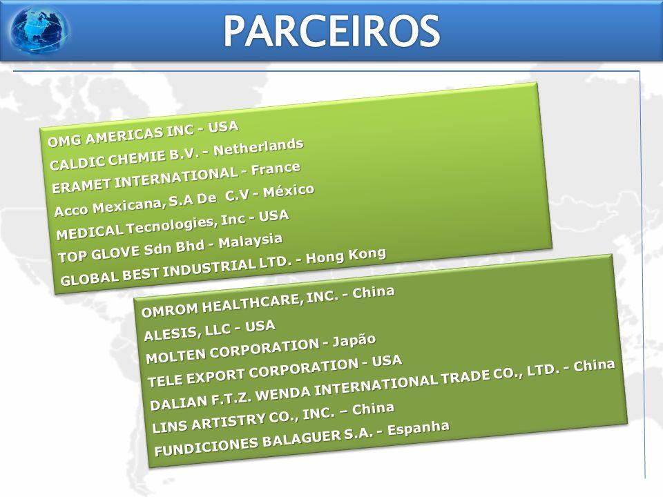 OMG AMERICAS INC - USA CALDIC CHEMIE B.V. - Netherlands ERAMET INTERNATIONAL - France Acco Mexicana, S.A De C.V - México MEDICAL Tecnologies, Inc - US
