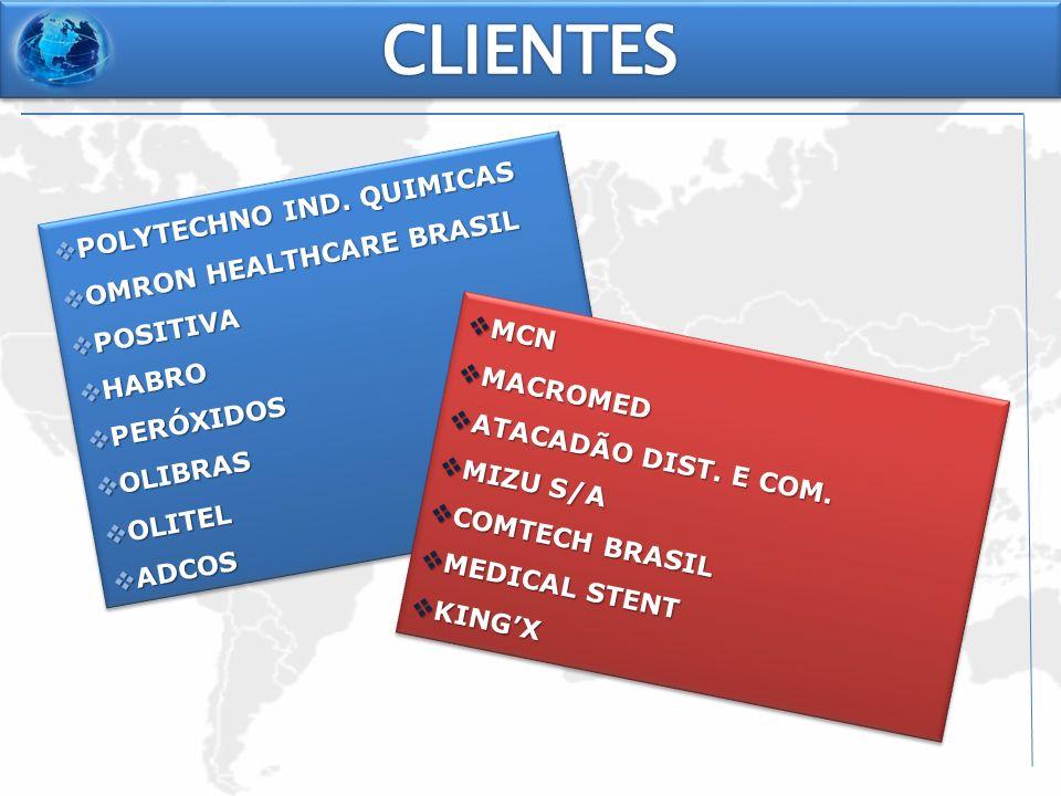 POLYTECHNO IND. QUIMICAS POLYTECHNO IND. QUIMICAS OMRON HEALTHCARE BRASIL OMRON HEALTHCARE BRASIL POSITIVA POSITIVA HABRO HABRO PERÓXIDOS PERÓXIDOS OL