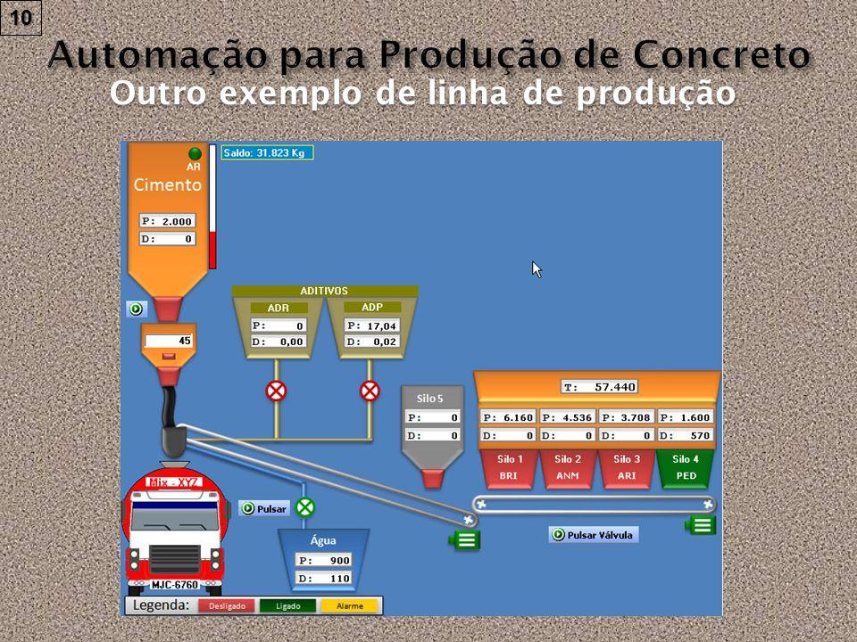 Abortando Produção Toda produção abortada terá seu respectivo registro com: Todos os dados de dosagens das matérias primas; Nome do operador; O relato do motivo da produção ter sido abortada.
