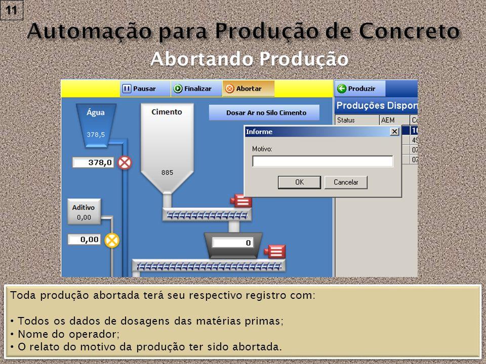 Abortando Produção Toda produção abortada terá seu respectivo registro com: Todos os dados de dosagens das matérias primas; Nome do operador; O relato
