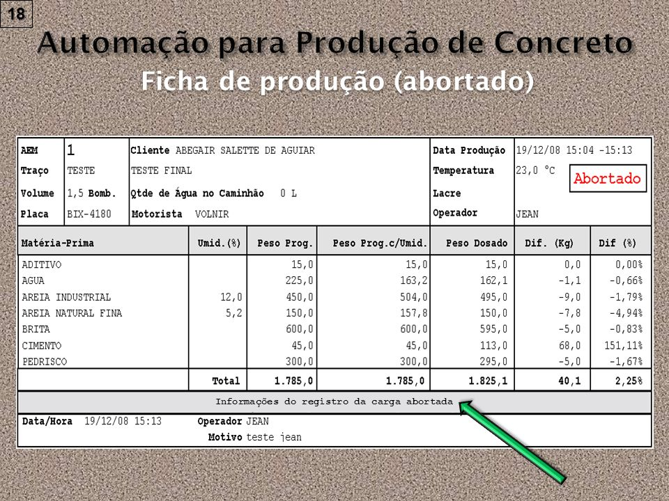 Rastreabilidade da Produção Campos de filtros de pesquisa para localização de registros de produção.