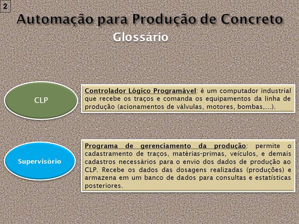 Supervisório CLP Glossário 2 Controlador Lógico Programável: é um computador industrial que recebe os traços e comanda os equipamentos da linha de pro