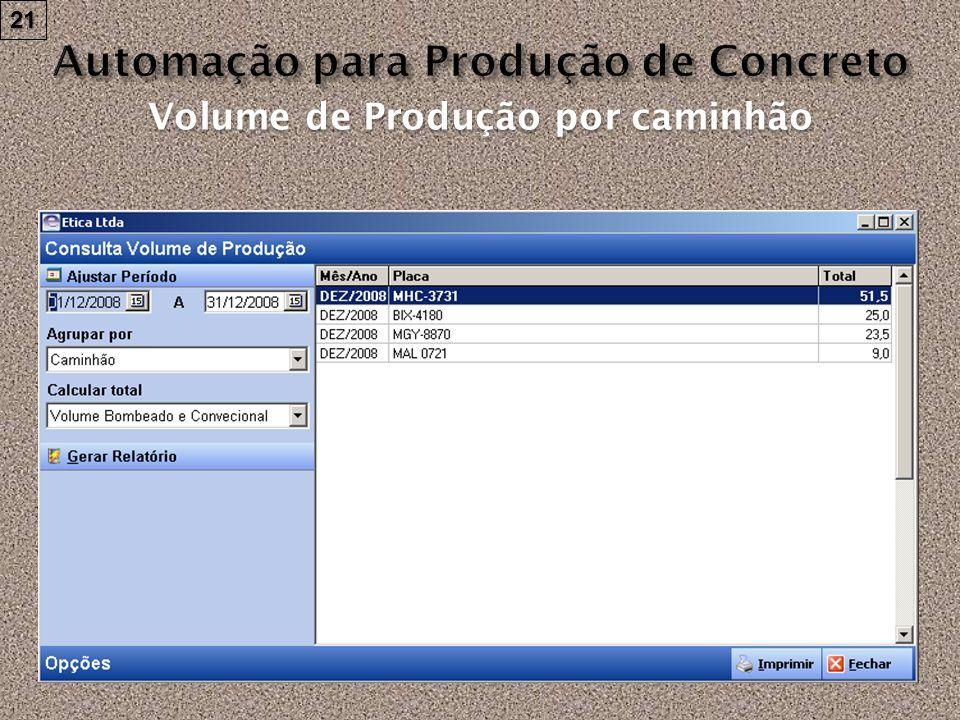 Volume de Produção por caminhão 21