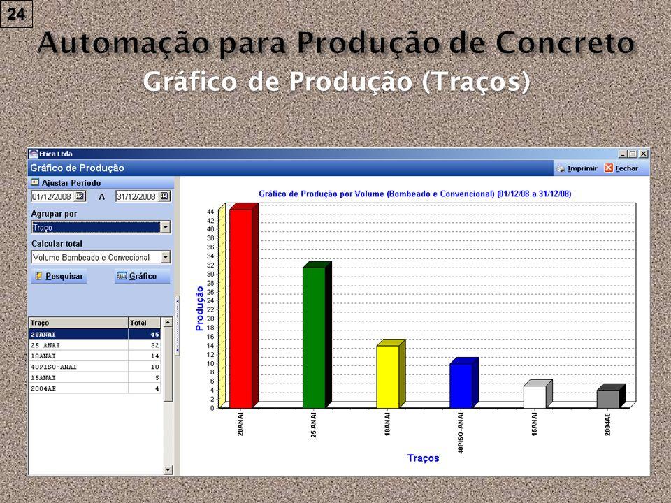 25 Gráfico de Produção (Caminhões) Pode-se combinar opções dos campos AGRUPAR POR e CALCULAR TOTAL, conforme a necessidade do usuário.