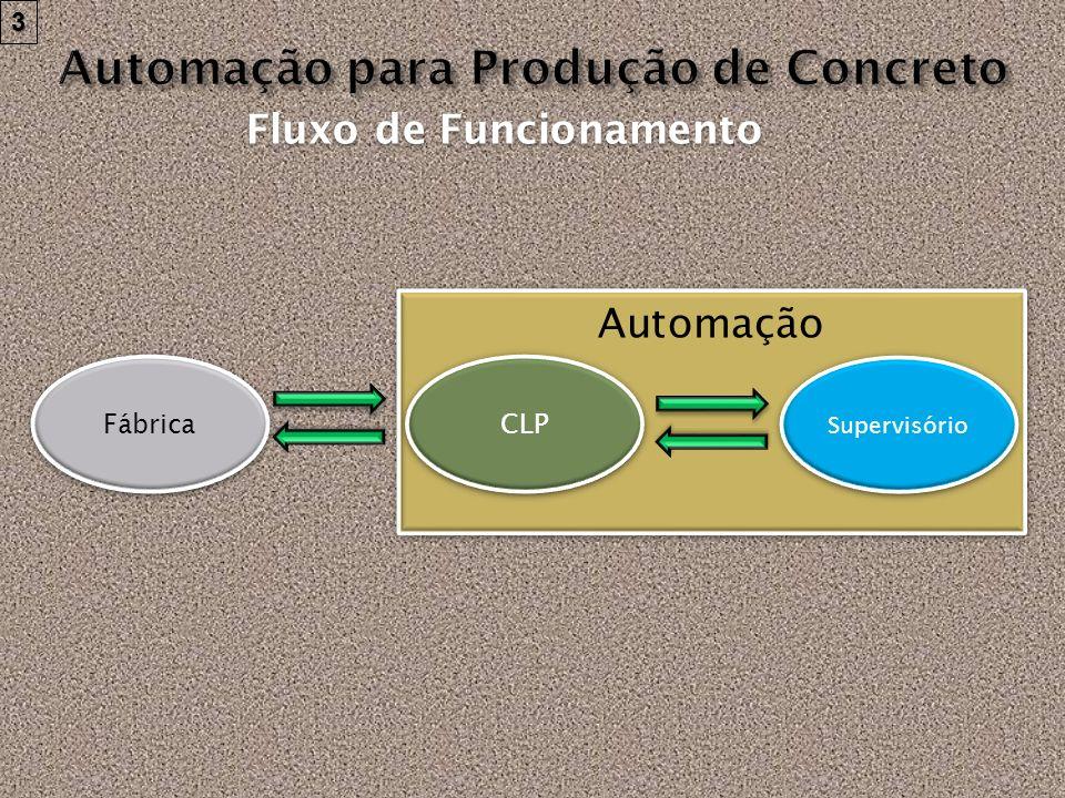 Automação Supervisório CLP Fábrica Fluxo de Funcionamento 3