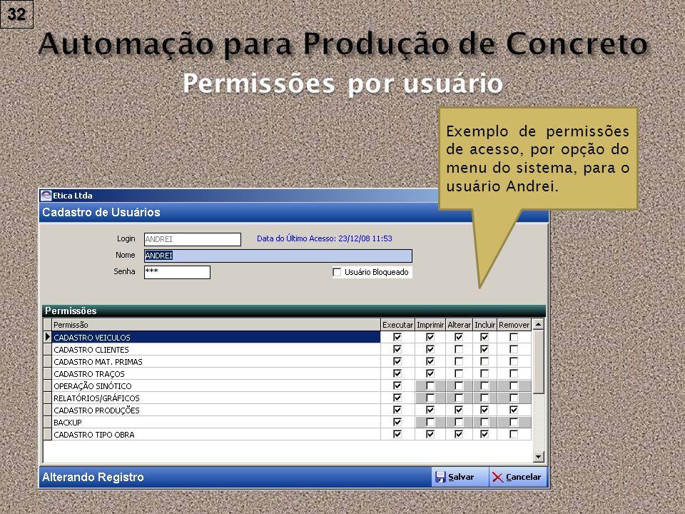 32 Permissões por usuário Exemplo de permissões de acesso, por opção do menu do sistema, para o usuário Andrei.