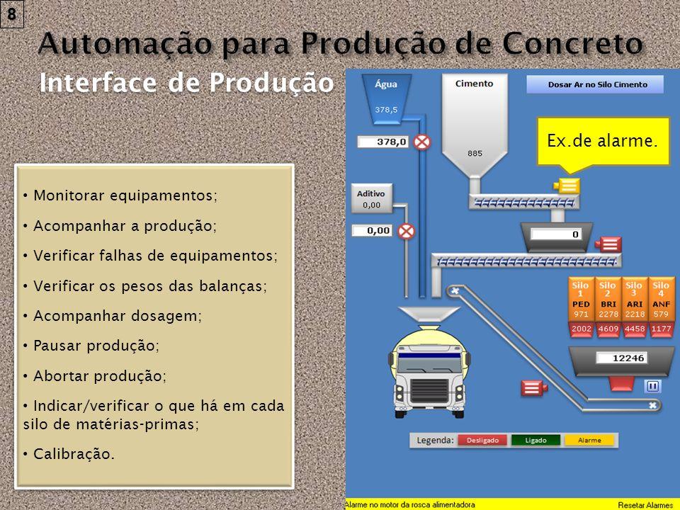 Interface de Produção Monitorar equipamentos; Acompanhar a produção; Verificar falhas de equipamentos; Verificar os pesos das balanças; Acompanhar dos