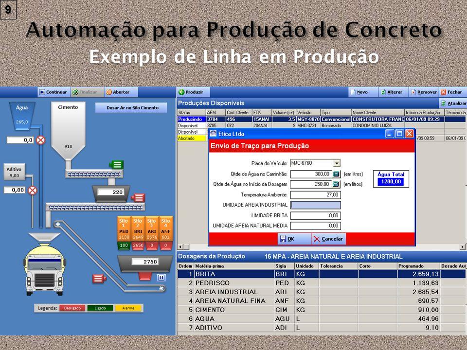 Outro exemplo de linha de produção 10